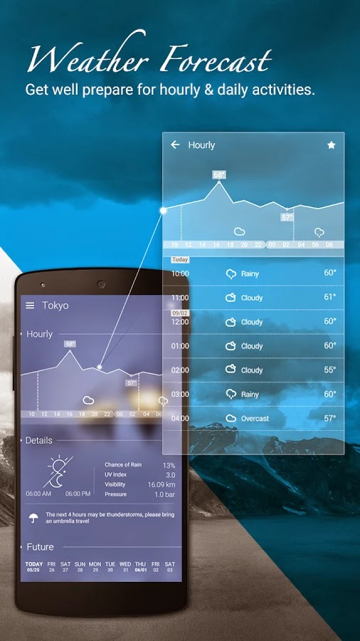 GO Weather Forecast & Widgets Premium v5.28