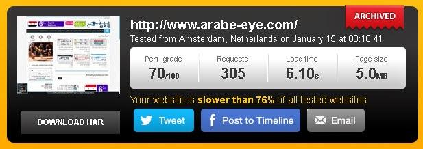 موقع لتحديد سرعة تحميل موقعك Website speed test