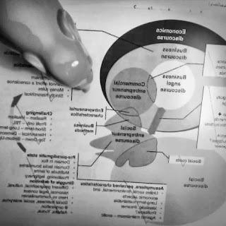 Dissertation Proposal Orals