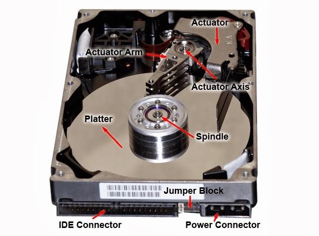 come funziona hard disk