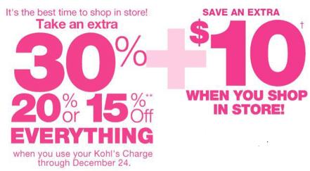 Kohls printable coupons October 2014
