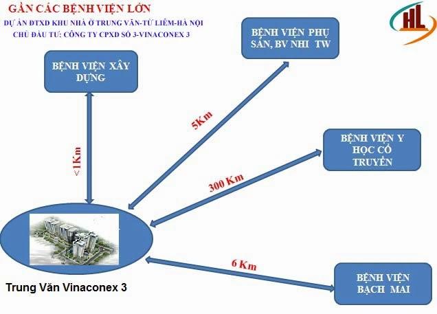 tien-ich-chung-cu-ct2-trung-van-vinaconex-3-3