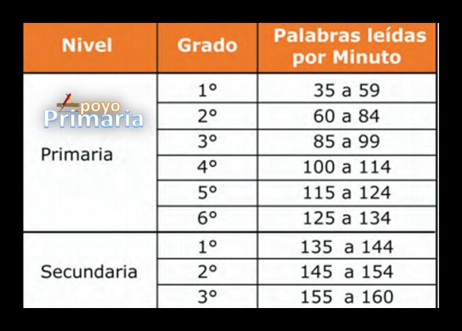 El blog de 1º E. Primaria Puebla de los Infantes