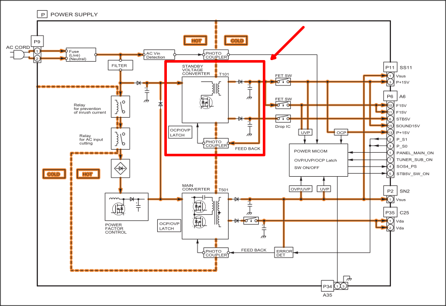 panasonic tv schematics get free image about wiring diagram