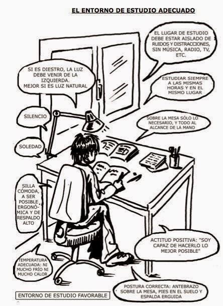 http://orientapas.blogspot.com.es/2014/10/no-sabes-como-estudiar-ayudaalestudio.html