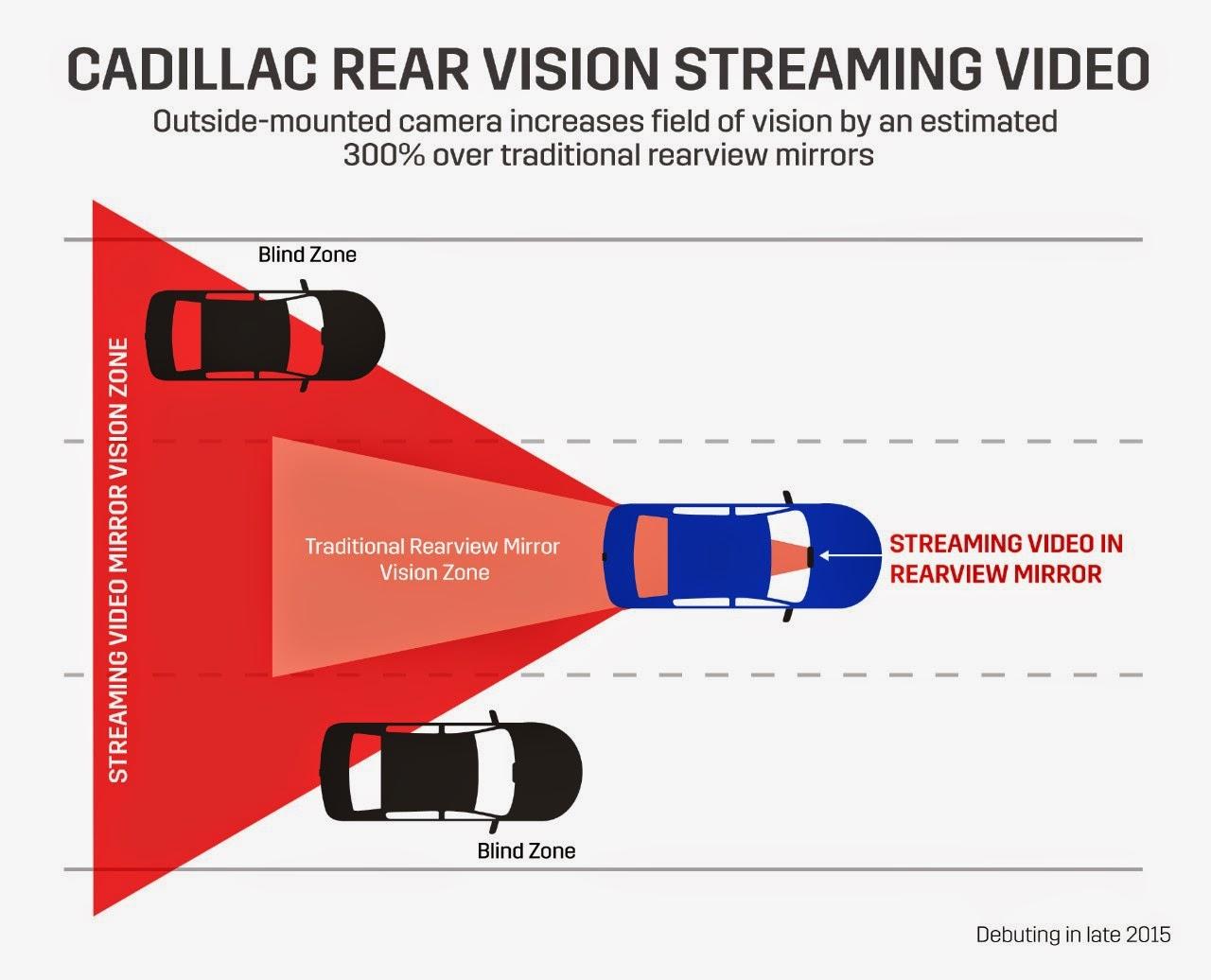Cadillac 2016 CT6