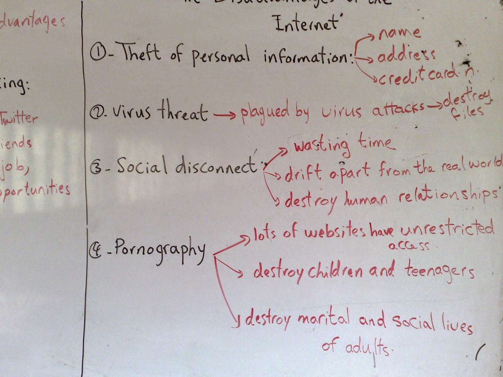 essay writing blog white board brainstorming of the advantages white board brainstorming of the advantages and disadvantages of the internet