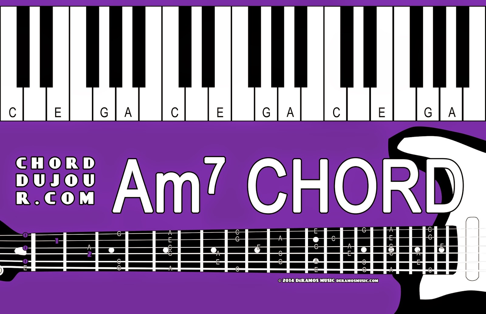 Chord du jour chord deux jour challenge fmaj7 and am7 guitarists there are two ways to look at this particular iteration of am7 take the c chord and raise your ring finger off the a string hexwebz Image collections