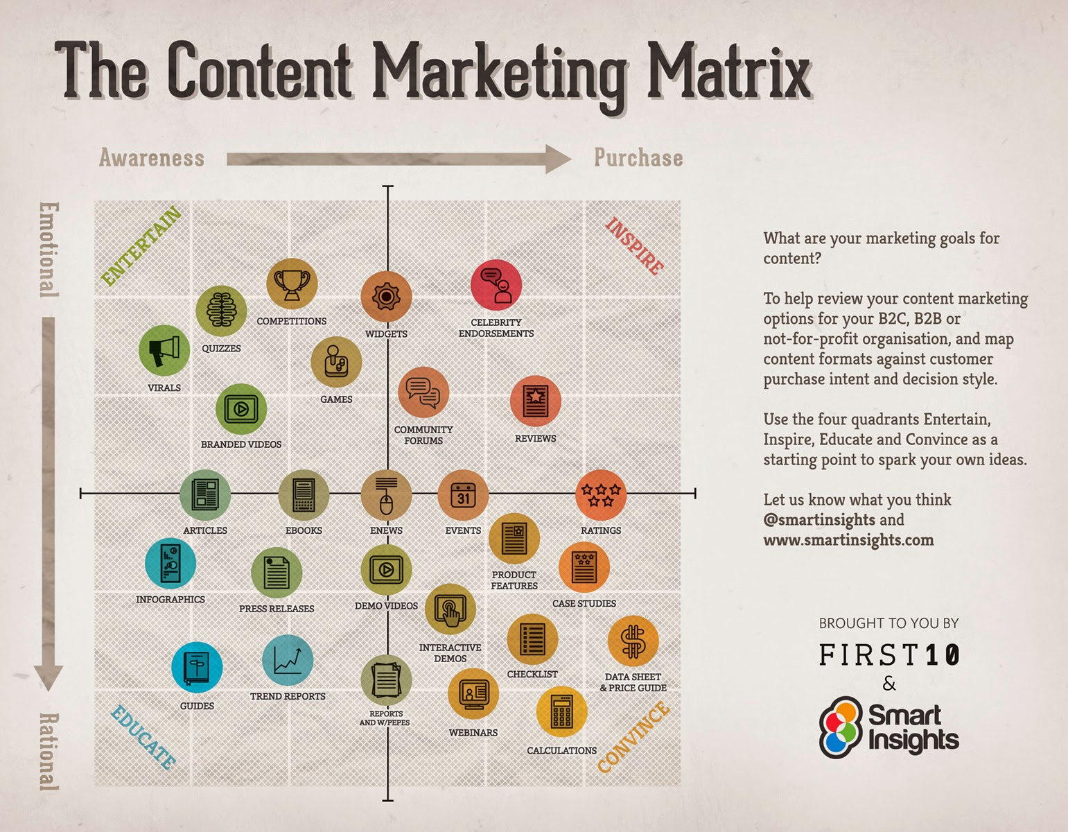 content marketing for SEO ; 5 tips for search marketing