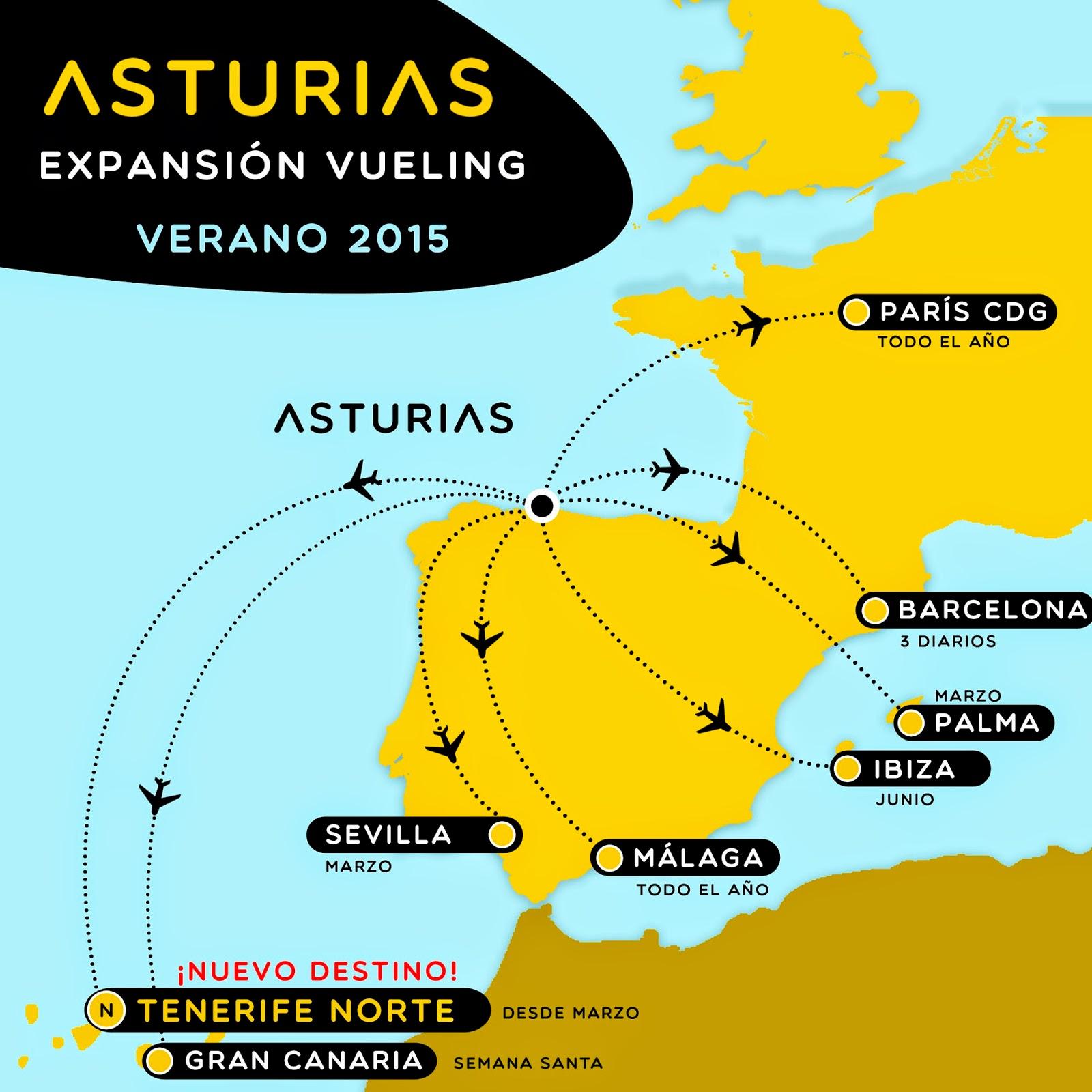 vuelos directos asturias alicante: