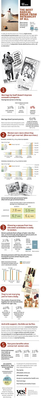 The Economics of Women and Marriage