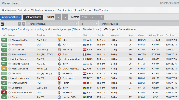 Football Manager 2014 Transfer listed players