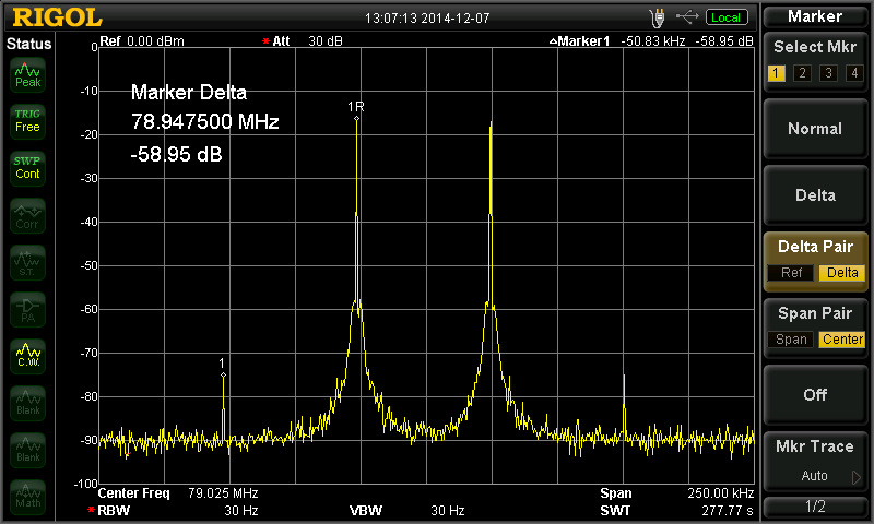 External 5 dB pad removed and SA attenuation switched to 30 dB.