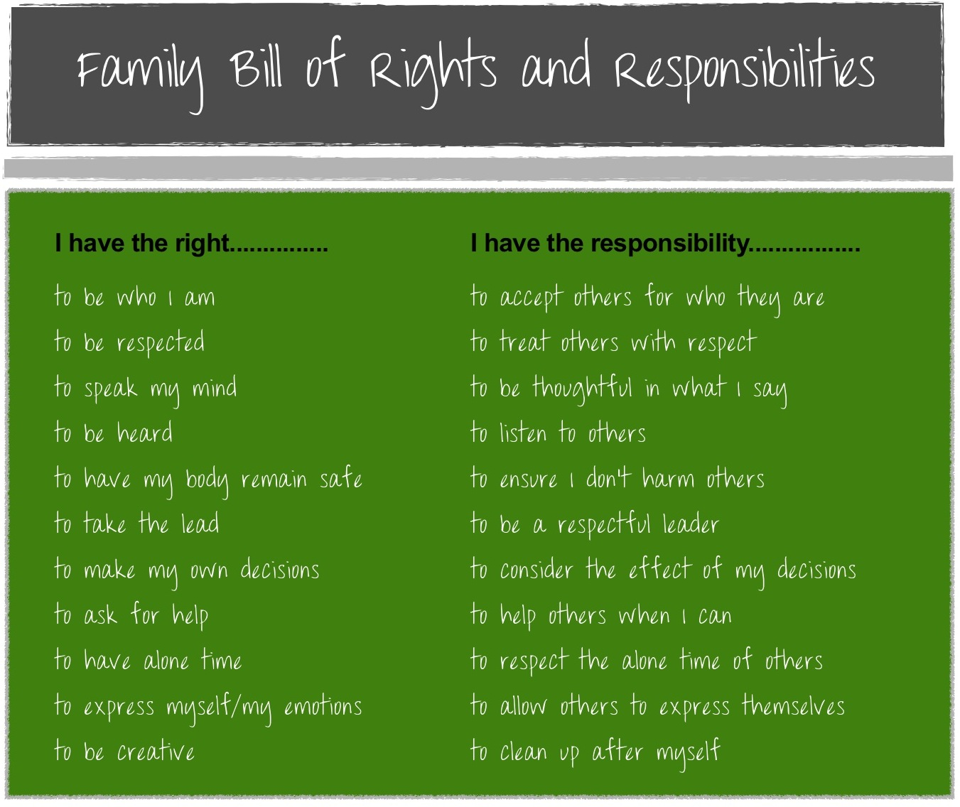 dating bill of rights and responsibilities Dating responsibilities as far as relationship responsibilities dating responsibilities go, there are some things i've identified as being dating bill of rights and.