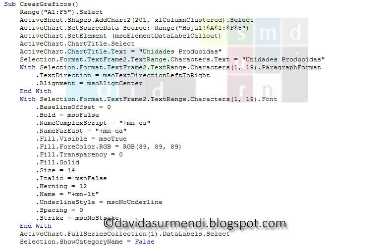 Código Visual Basic generado por la Grabadora de Macros.