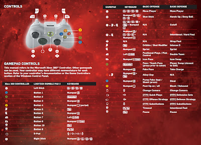 NBA 2K12 PC Controls & Manual