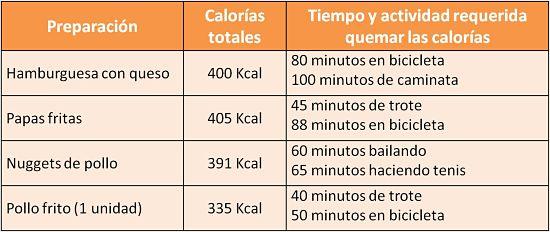Curry de gambas thai como bajar de peso dietas - Tabla de los alimentos y sus calorias ...