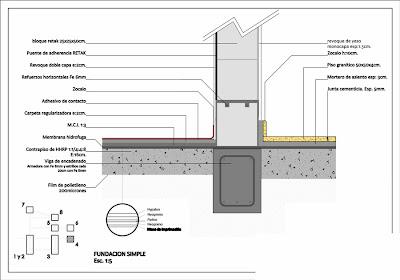 FUNDACION SIMPLE CONSTRUCCIONES CASTELLANO 1