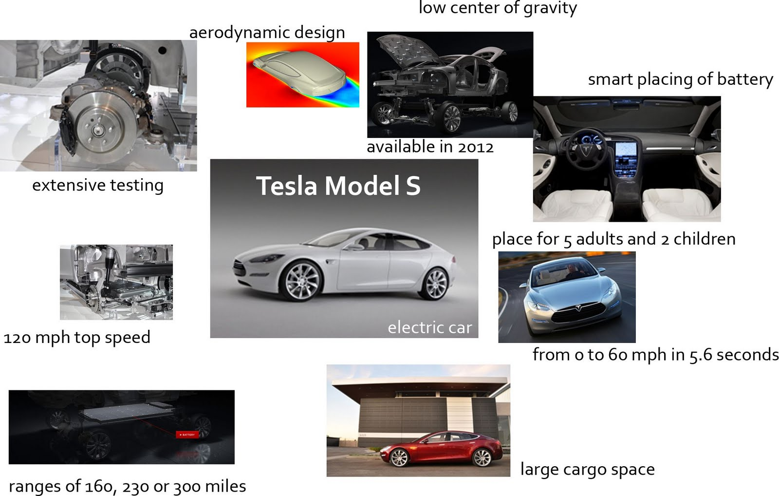 tesla engine diagram tesla free engine image for user manual