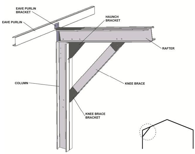 Shed garage information you should know: The portal frame steel shed ...