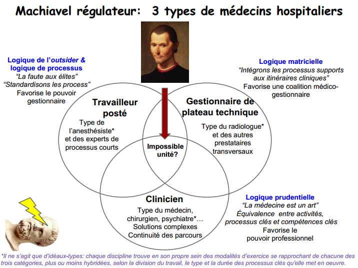 pourquoi cadre de santé