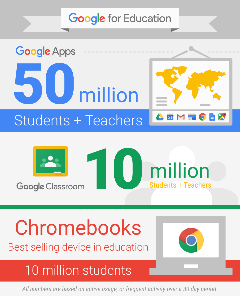Google for Education: A new kind of Classroom for 10 million ...