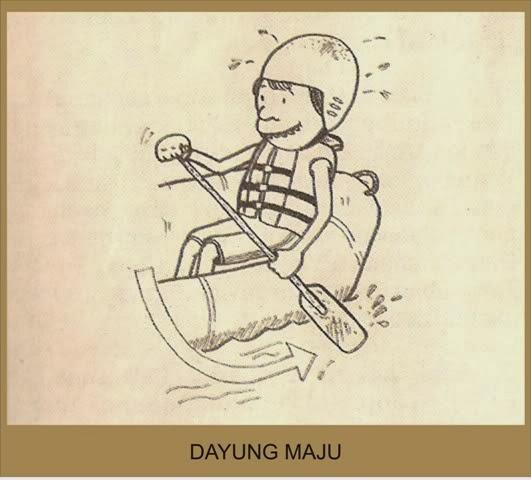 Cara Mendayung Perahu Karet Yang Benar