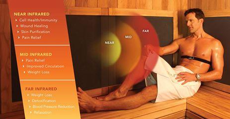 manfaat sauna