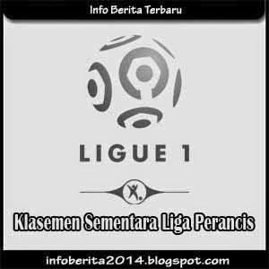 Klasemen Sementara Ligue 1 Perancis Musim 2014-2015