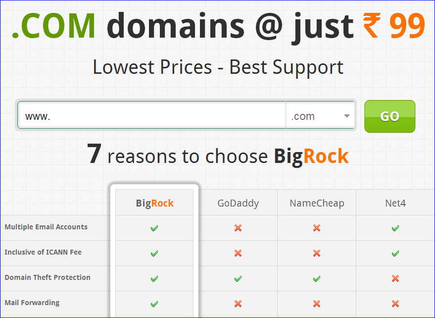 BigRock Offer : .COM Domains At Just Rs.99/- Only June 2014 Promo Code