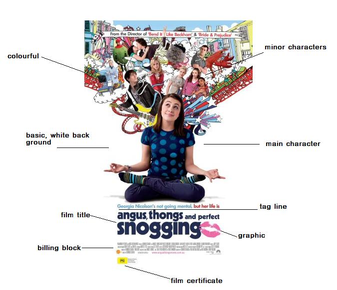 Eva Migle Calum A2 Media: Angus Thongs and Perfect Snogging Poster