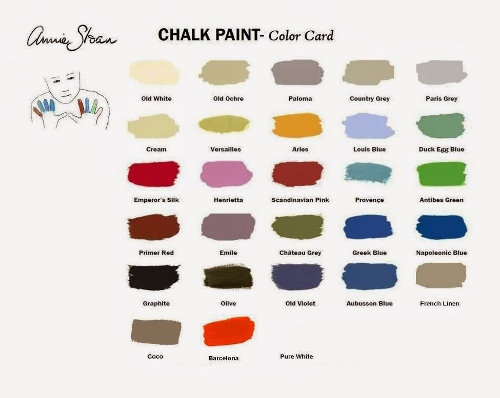 Fabulously Flawed Miniatures Annie Sloan Chalk Paint For