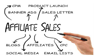 Affiliate marketing, Affiliate marketing, Affiliate sales