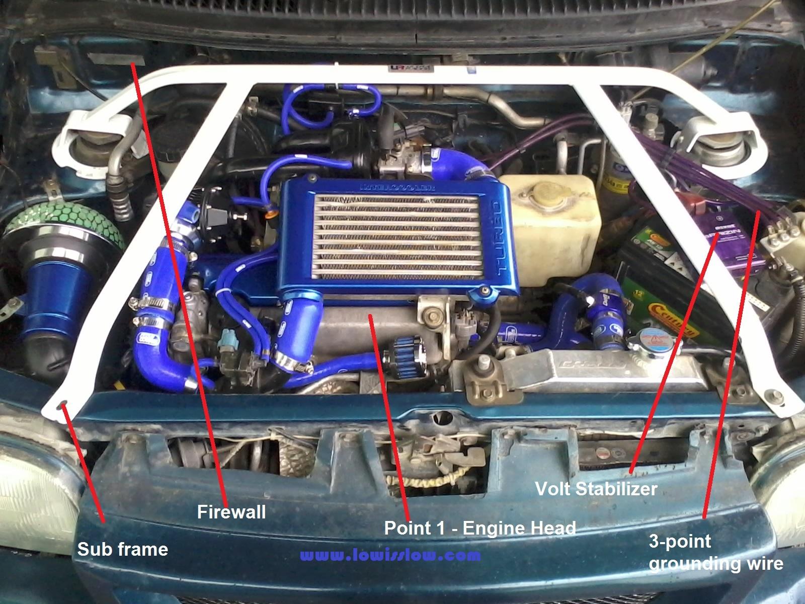 Kancil Aircon Wiring Diagram Residential Electrical Diagrams Perodua Engine Work U2022 How A Car Ac Works