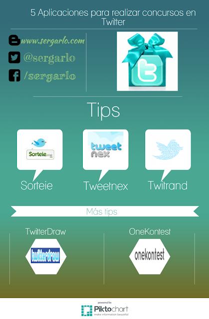 Aplicaciones, Concursos, Redes Sociales