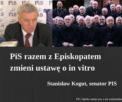 Kogut biskupi in vitro PiS