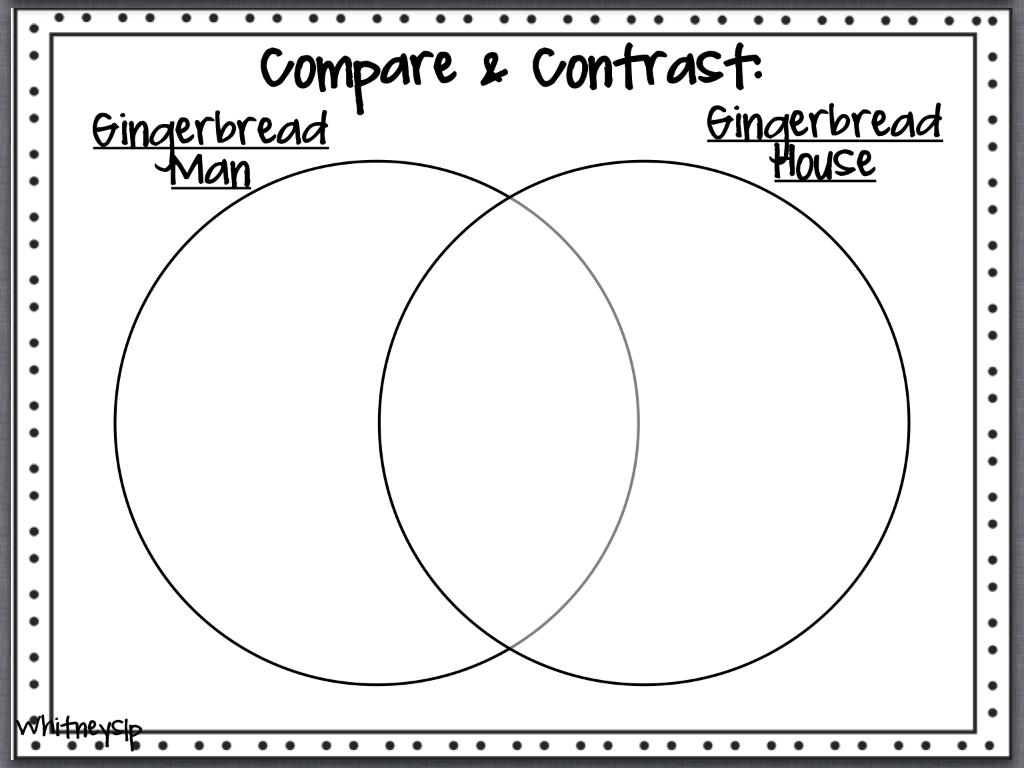 pin printable blank venn diagrams 2 circle diagram
