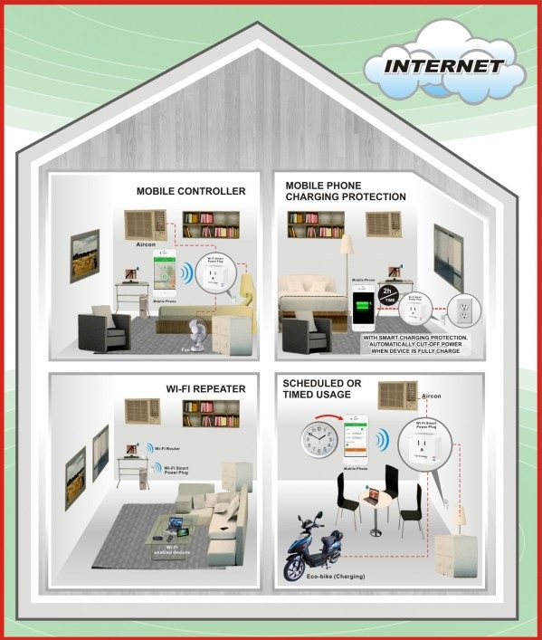 CD-R King Wi-Fi Smart Power Plug Visual Chart