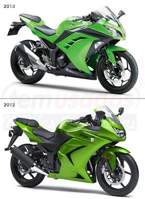 Nova Ninja 2013 vs Ninja 250 2012