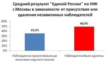 dolkad-graph2.jpg