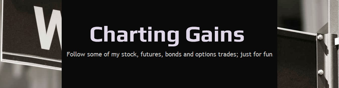 Image of the header of the http://chartinggains.blogspot.com/ blog