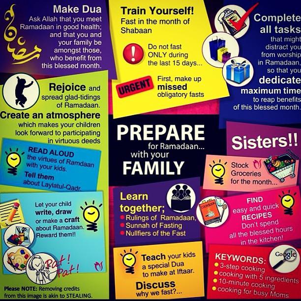 blog along25 ramadhan ramadan tips untuk budak-budak kanak-kanak keluarga resepi buka yang cepat simple mudah