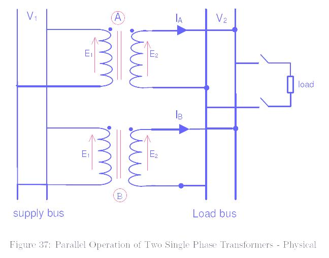 Operation of single phase transformer