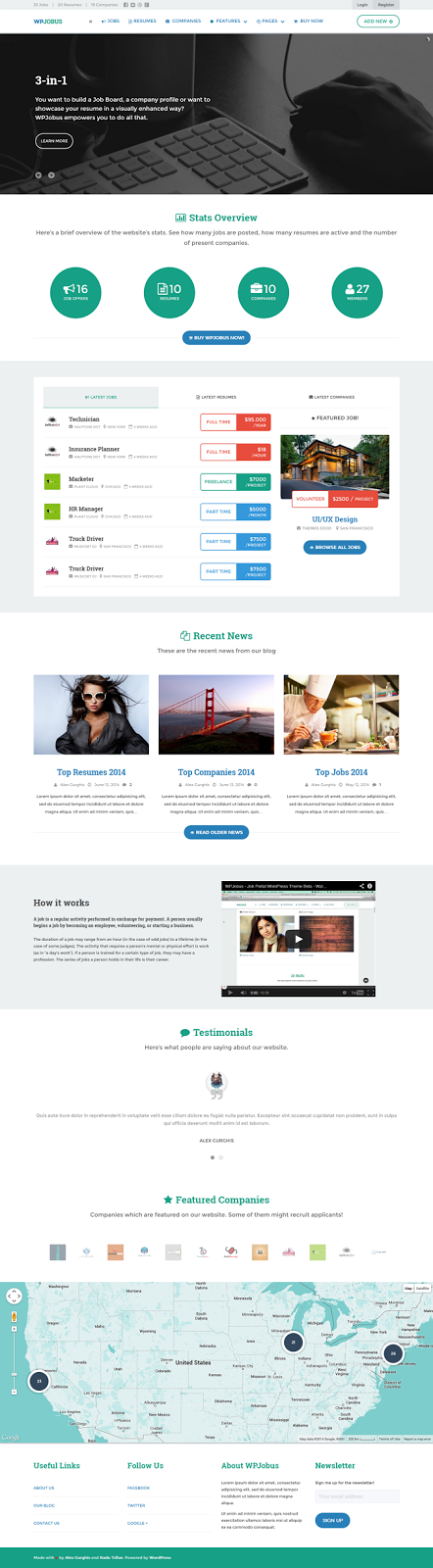 themeforest wp