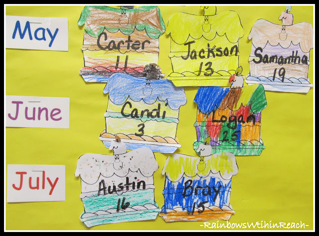 photo of: Birthday Cake Calendar Chart (Birthday RoundUP via RainbowsWithinReach)