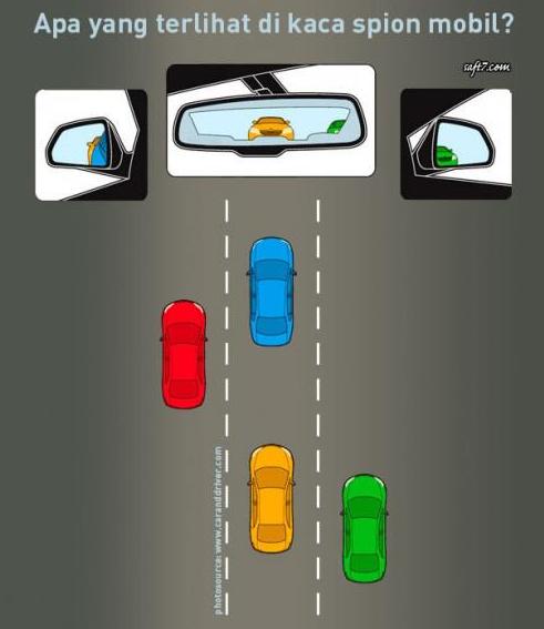 Menyalakan Lampu Bagi Sepeda Motor Di Siang Hari