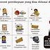 Jenis Kegiatan Sekolah Yang Didanai BOS 2015