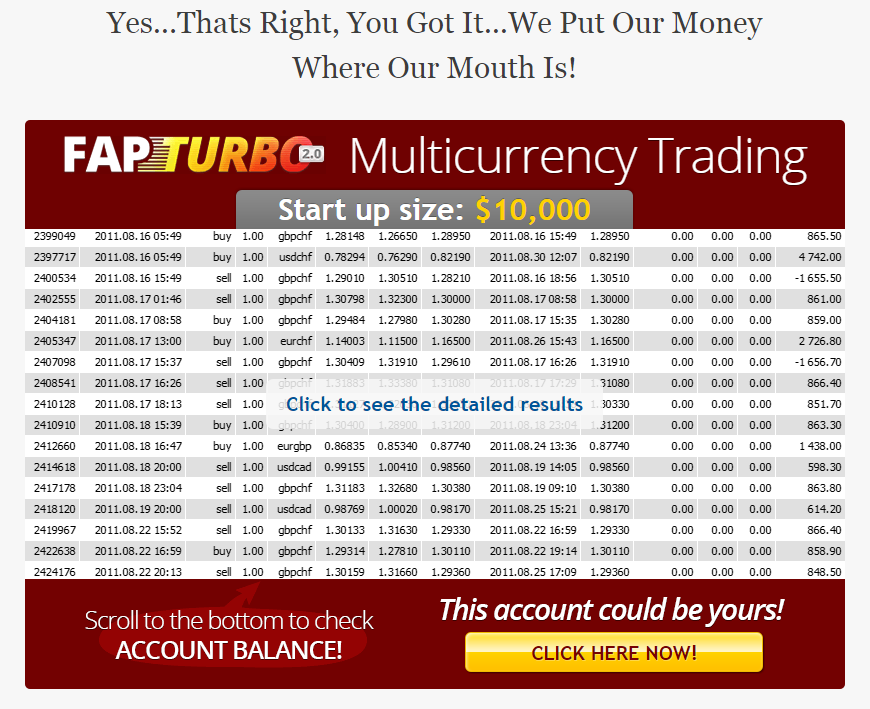 Automated back testing forex