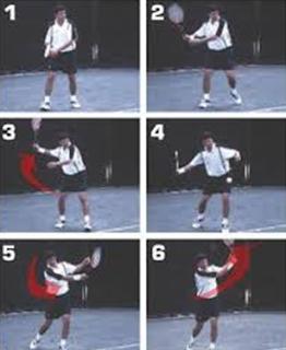http://www.tutorialolahraga.com/2015/10/teknik-dasar-permainan-tenis-meja.html