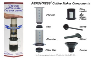 AeroPress Brewing Process